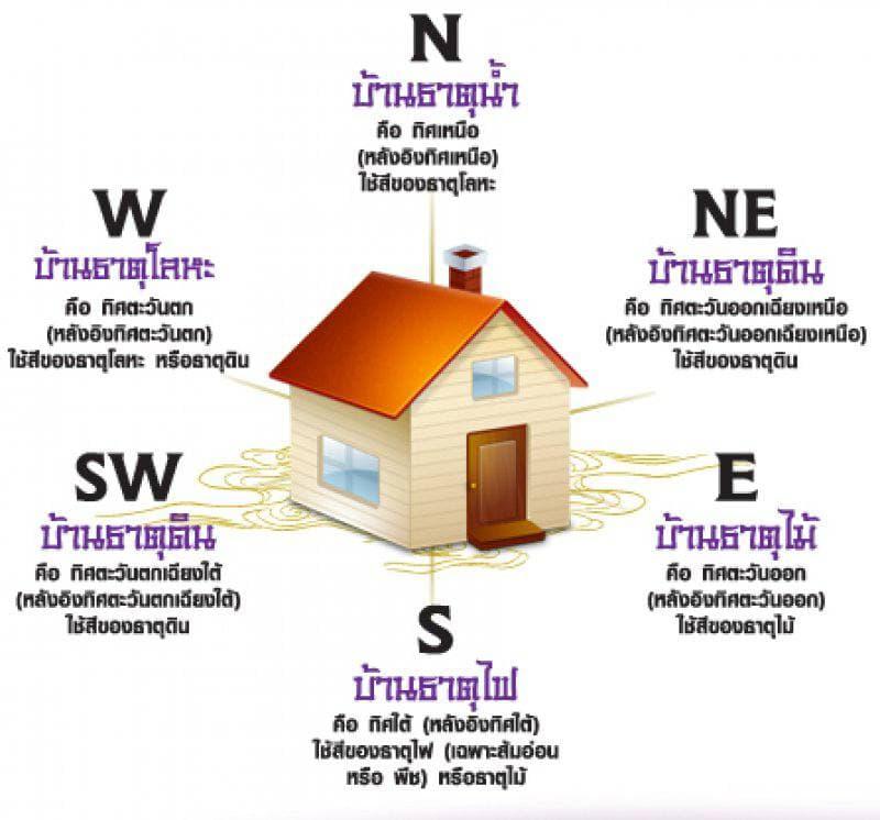 6. เลือกสีบ้านมงคลเสริมความมั่งมี